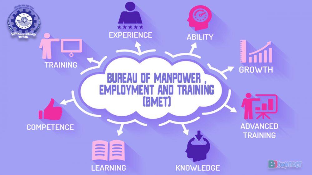 Bureau of Manpower, Employment and Training (BMET)